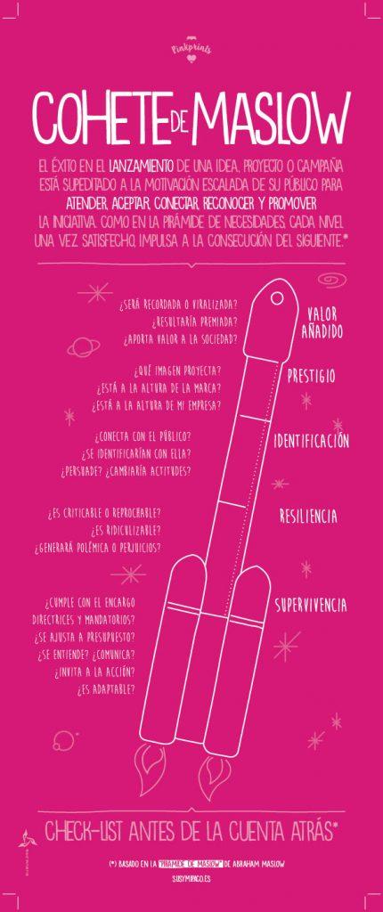 """Pinkprint #04: El Cohete de Maslow"""" es una infografía de SuS y mi Paco –symp– para ayudar en el lanzamiento de proyectos inspirada en la pirámide de Abraham Maslow y nuestra experiencia en creatividad publicitaria."""